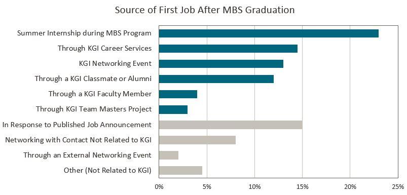 MBS figure 4